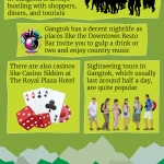 Gangtok Travel Infographic