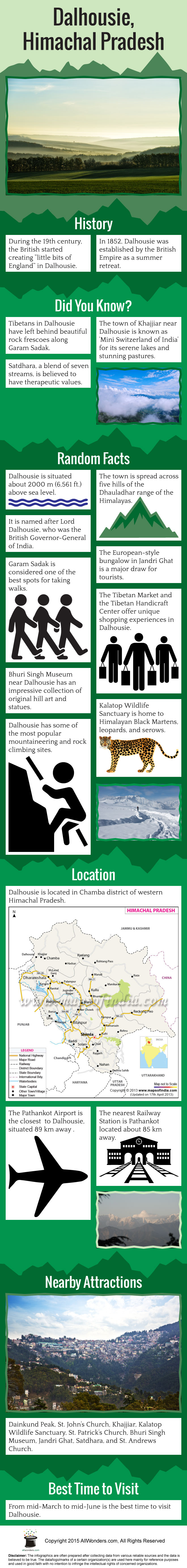 Dalhousie Infographic