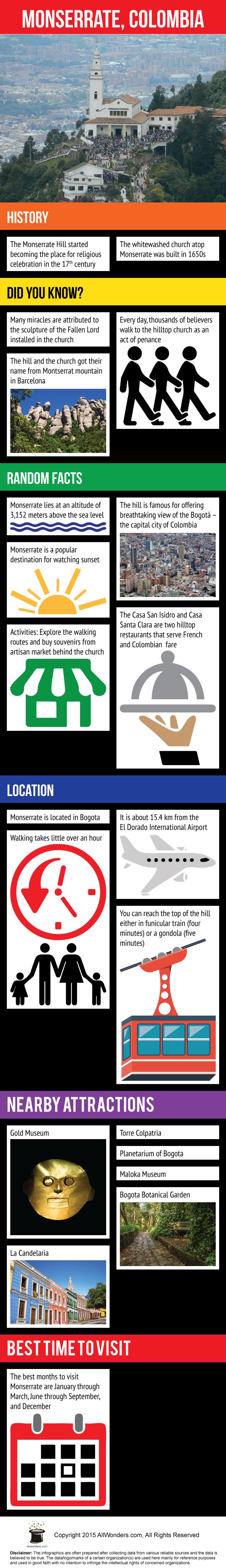 Monserrate Infographic