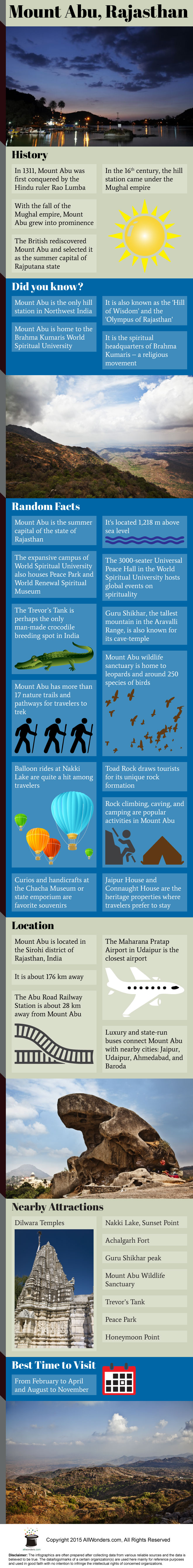 Mount Abu Infographic