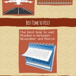 Mumbai Travel Infographic