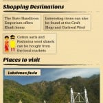 Rishikesh Travel Infographic