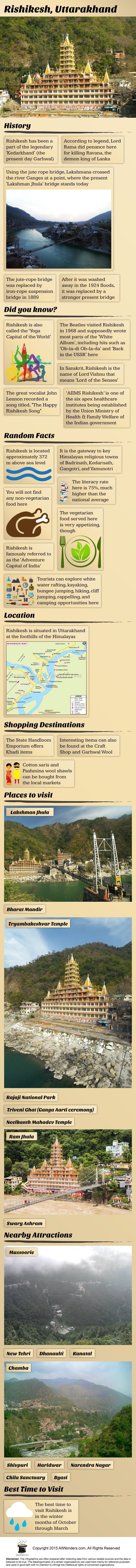 Rishikesh Travel Infographic
