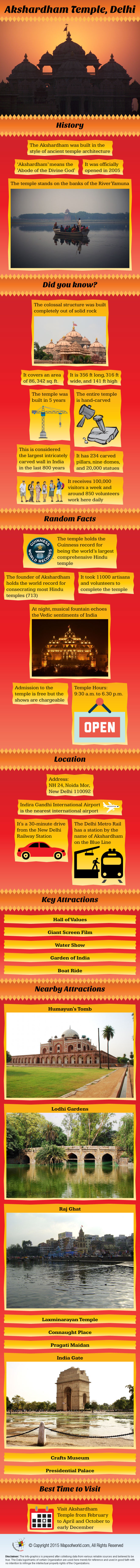 Akshardham Travel Infographic