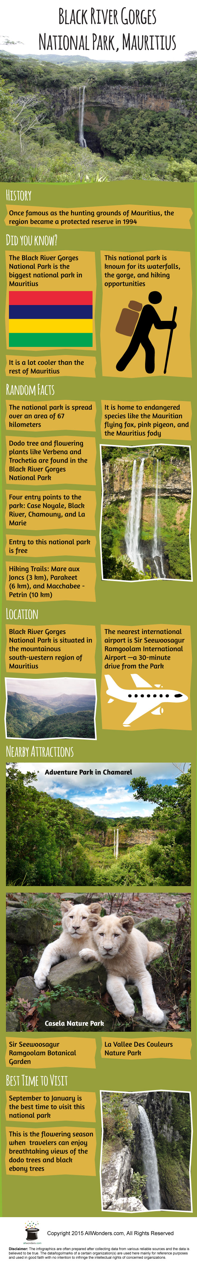 Black River Gorges National Park Infographic