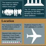 British Museum Infographic