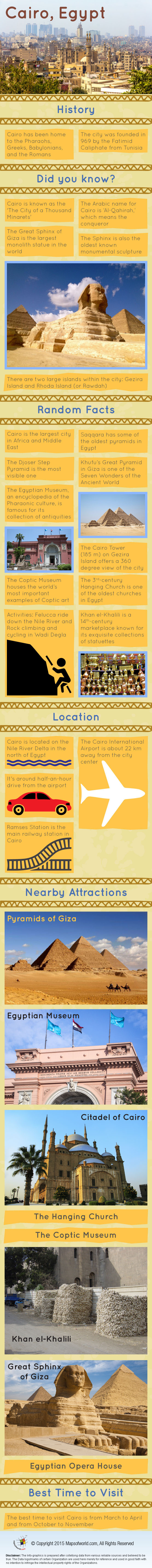 Cairo Infographic