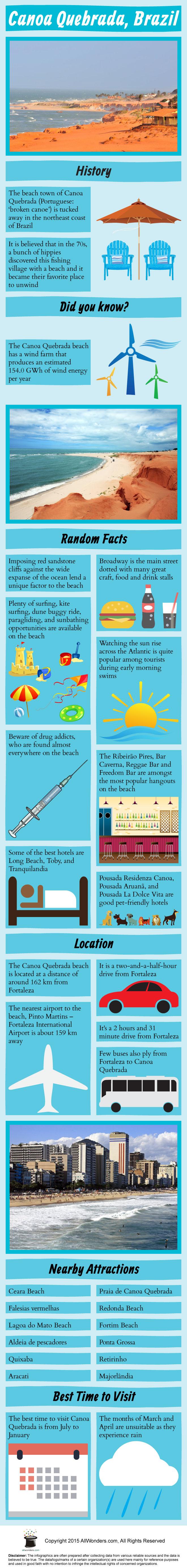 Canoa Quebrada Infographic