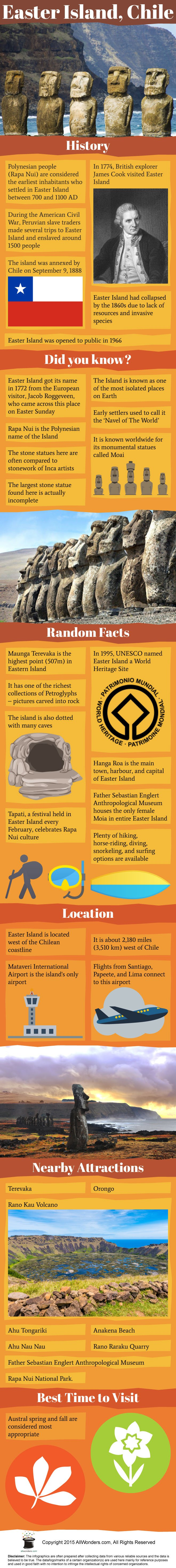 Easter Island Infographic