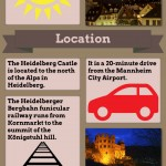 Heidelberg Castle Infographic
