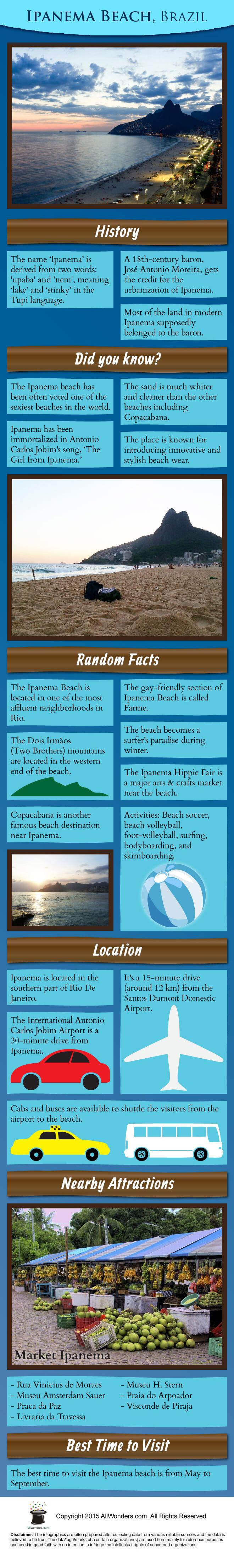 Ipanema Beach Infographic