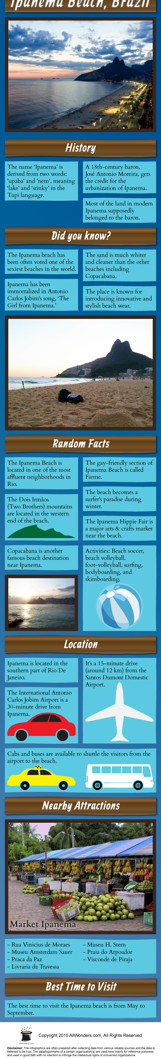 Ipanema Beach Infographic