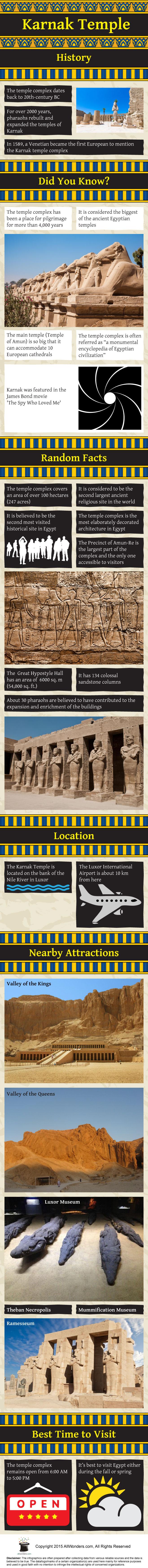 Karnak Infographic