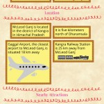 McLeod Ganj Infographic