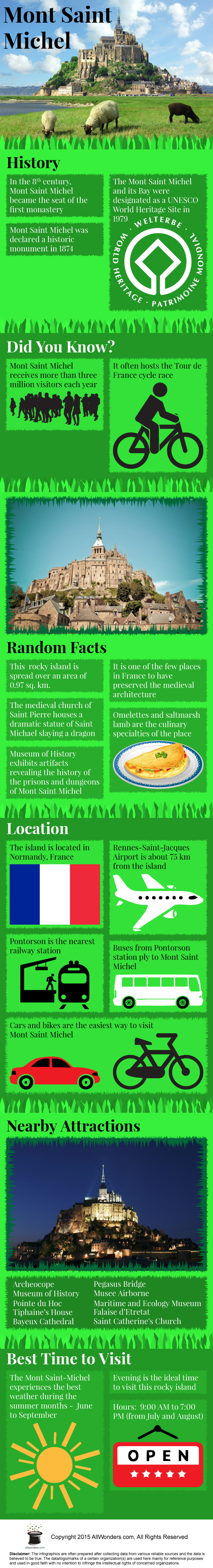 Mont Saint-Michel Infographic
