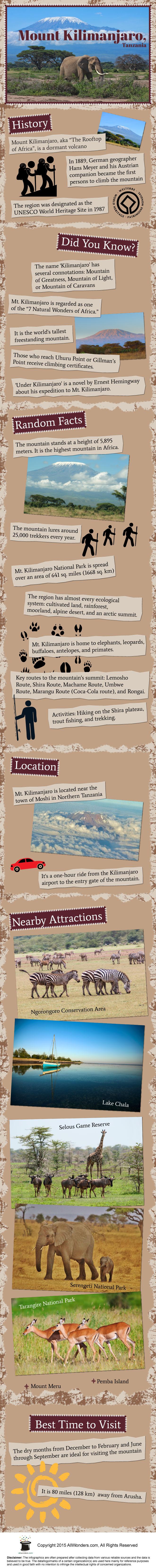 Mount Kilimanjaro Infographic