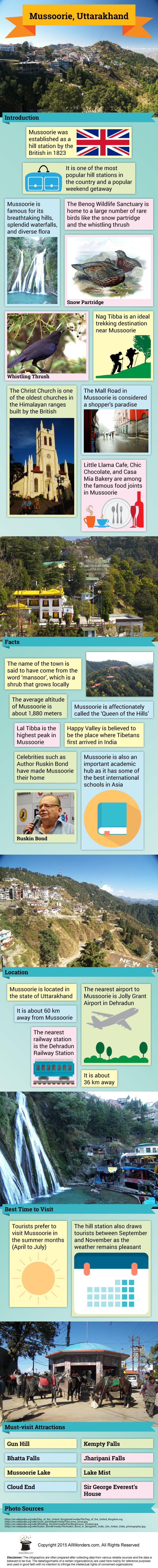 Mussoorie Infographic