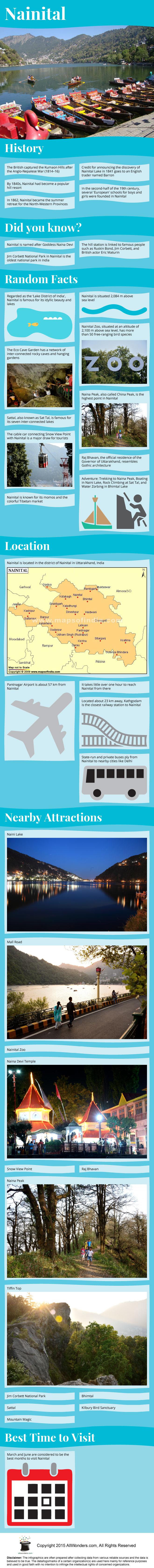 Nainital Infographic