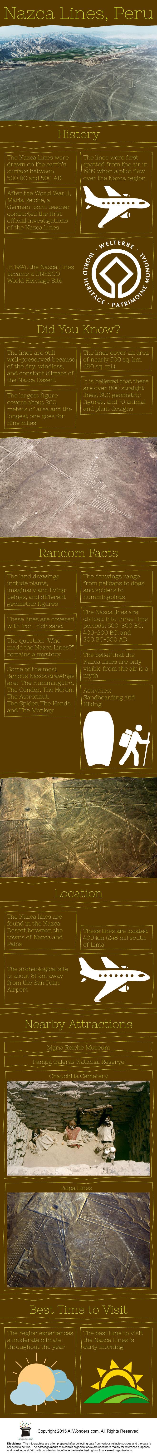 Nazca Lines Infographic