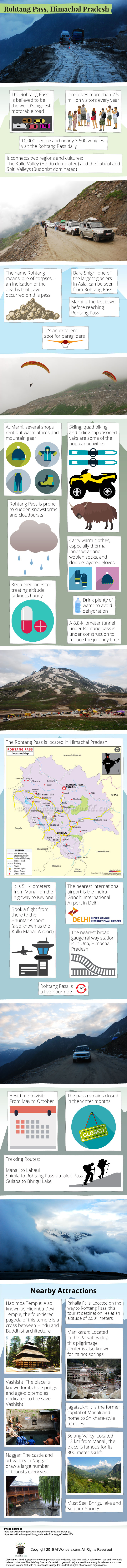 Rohtang Pass Infographic