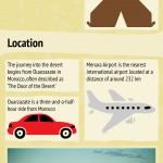 Sahara Desert Infographic