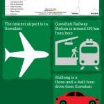 Shillong Infographic