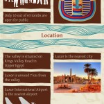 Valley of the Kings Infographic