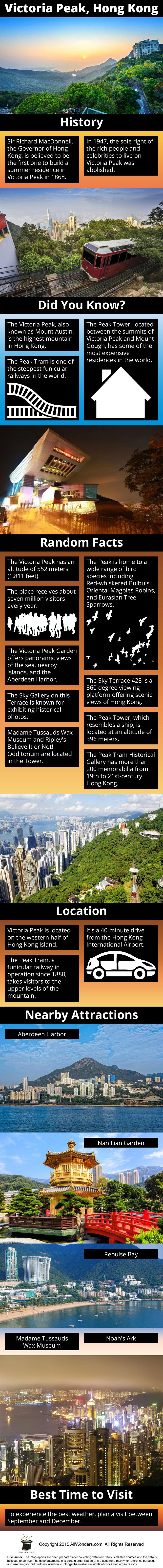 Victoria Peak Infographic