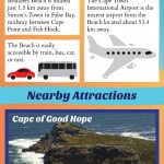 Boulders Beach Infographic