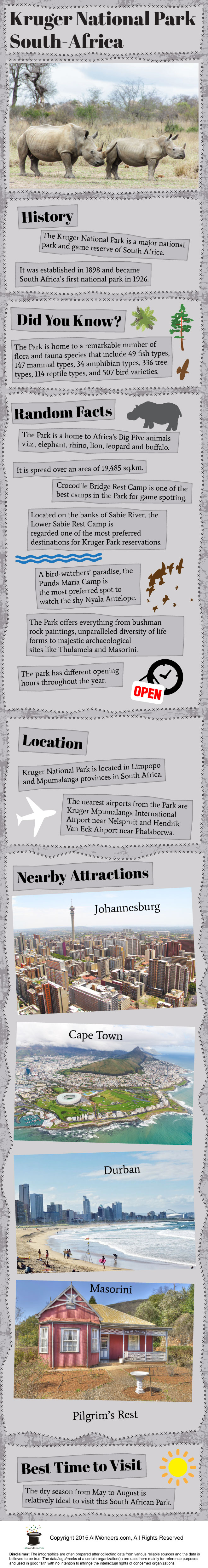 Kruger National Park Infographic