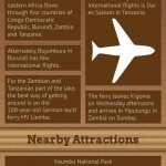Lake Tanganyika Infographic