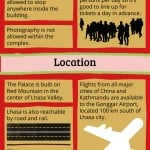 Potala Palace Infographic