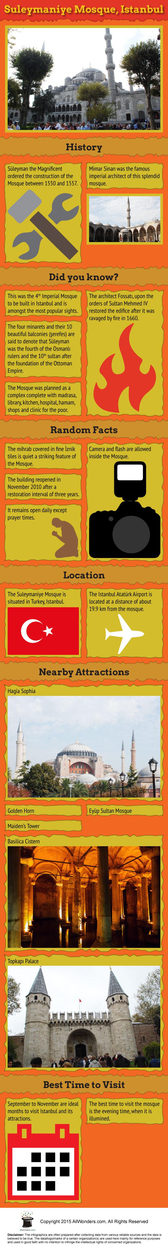 Infographic on Suleymaniye Mosque