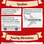 Tiananmen Square Infographic
