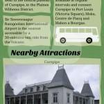 Trou Aux Cerfs Infographic