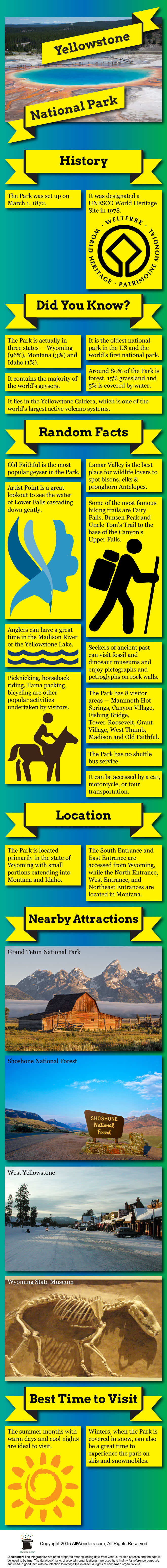 Yellowstone National Park Infographic