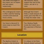 Infographic on Basilica Cistern