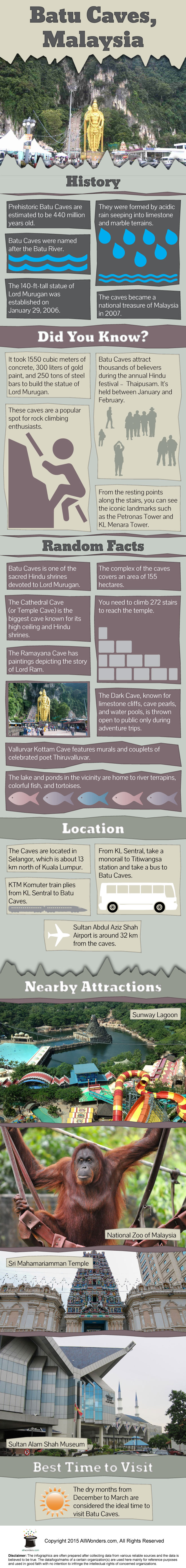 Batu Caves Infographics