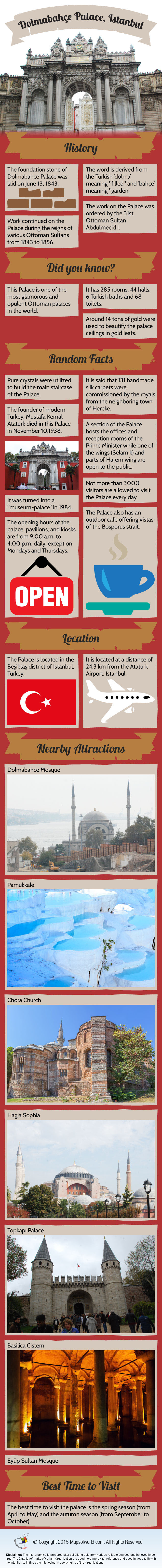 Infographic showing facts and information about Dolmabahce Palace in Istanbul