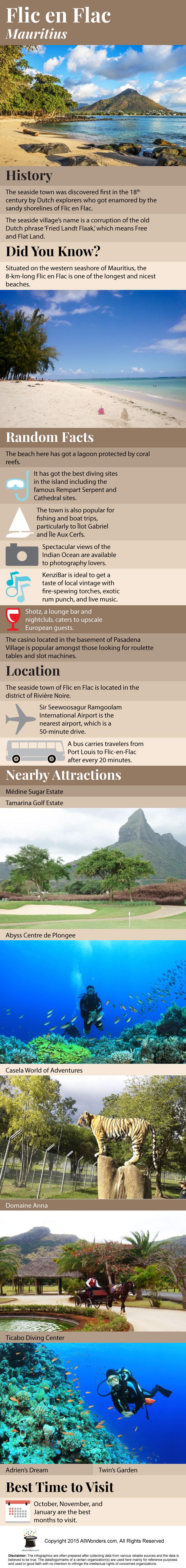 Flic en Flac Infographics