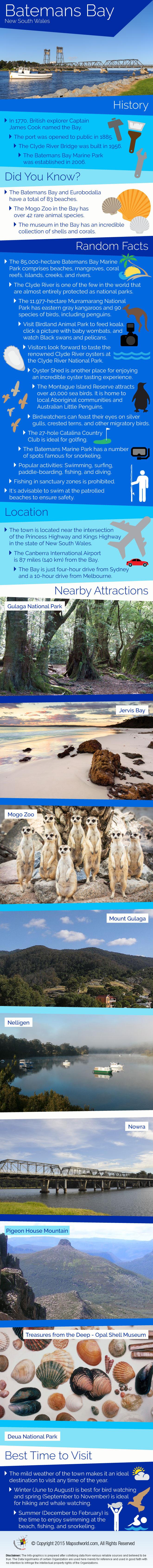 Batemans Bay Infographic