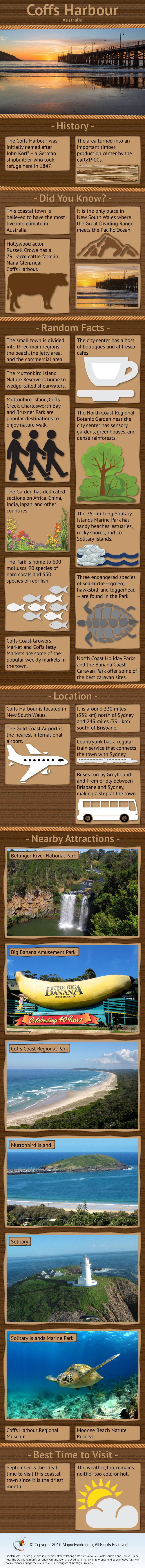 Coffs Harbour Infographic