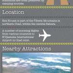 Emi Koussi Infographic
