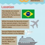 Fernando de Noronha Infographic