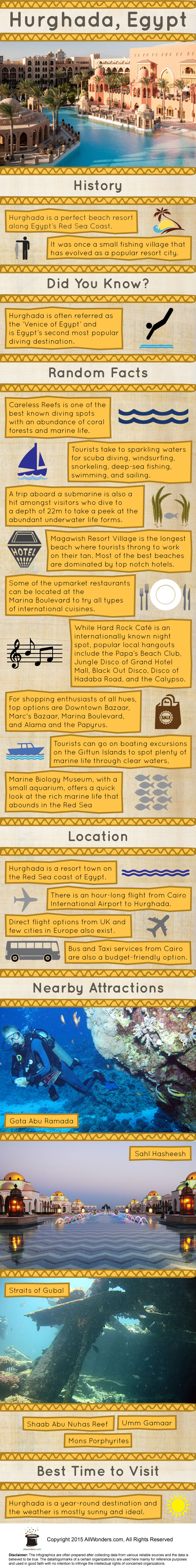 Hurghada Infographics