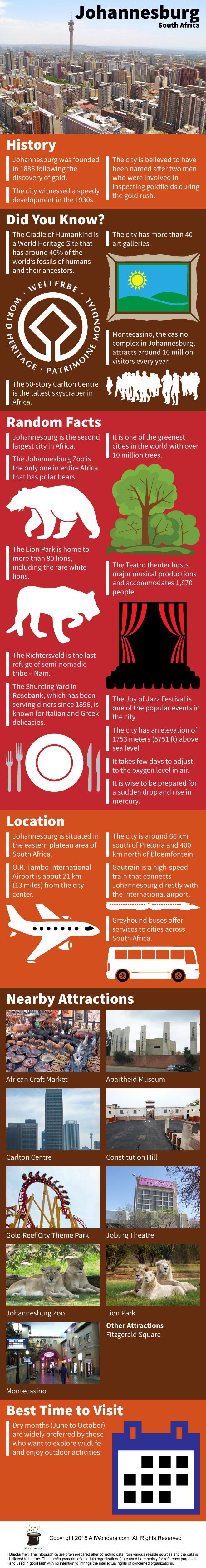 Johannesburg Infographic