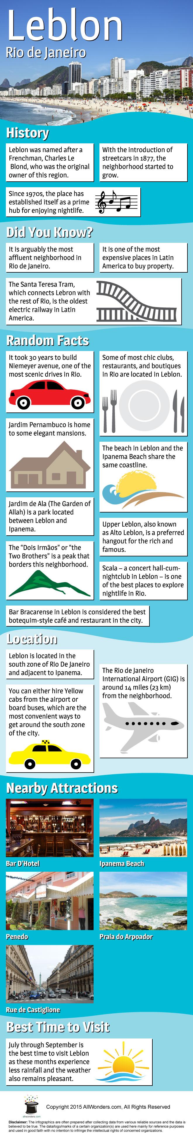 Leblon Infographic