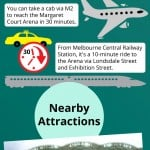 Margaret Court Arena Infographic