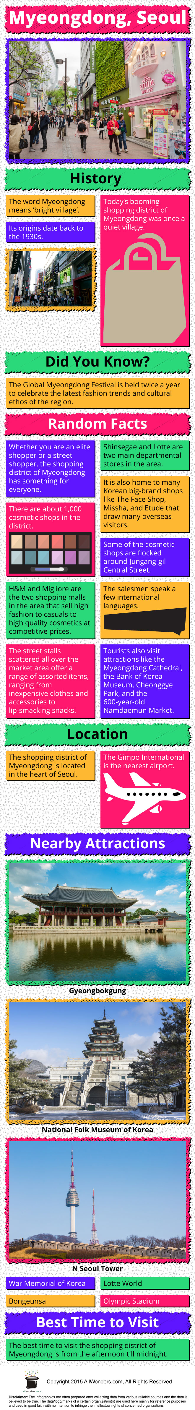 Myeongdong Infographic