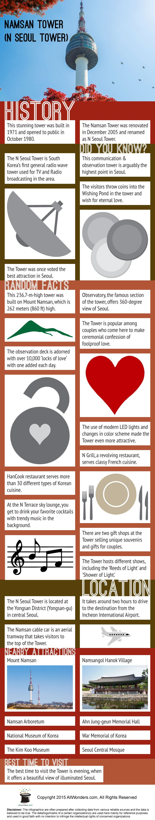 N Seoul Tower Infographic